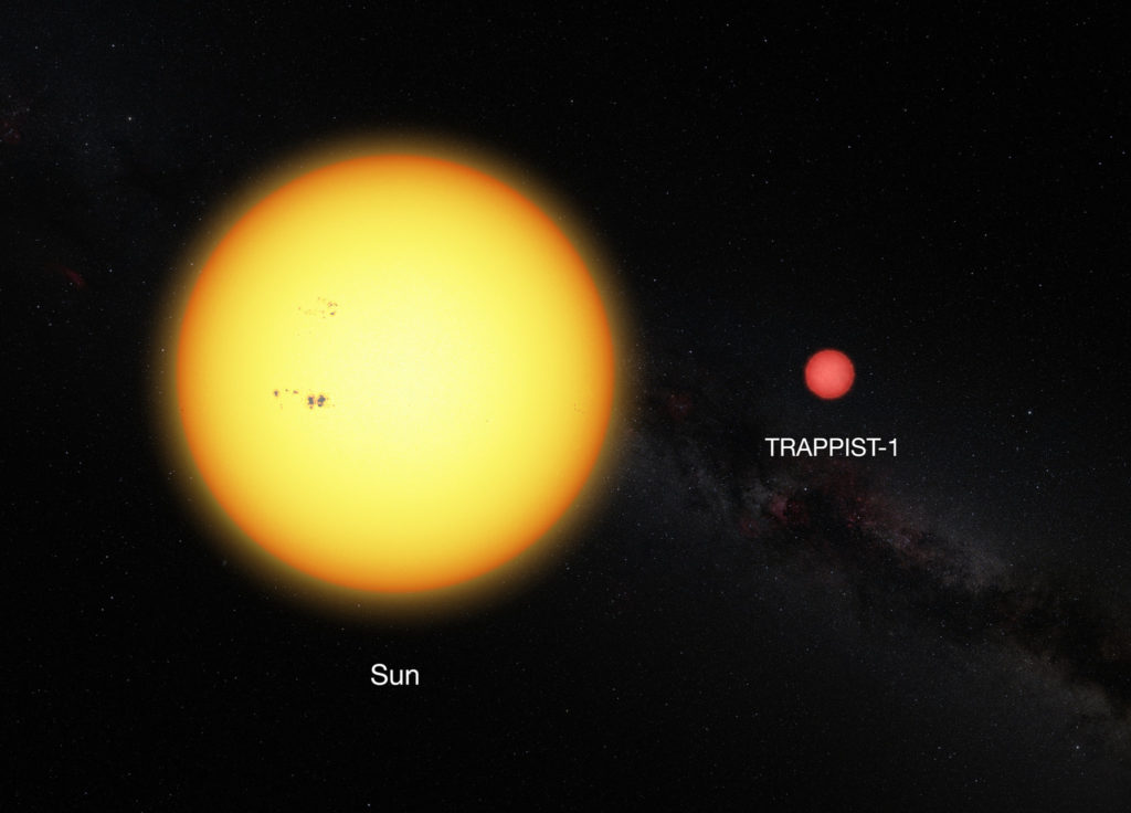 star orbiting the sun - photo #9